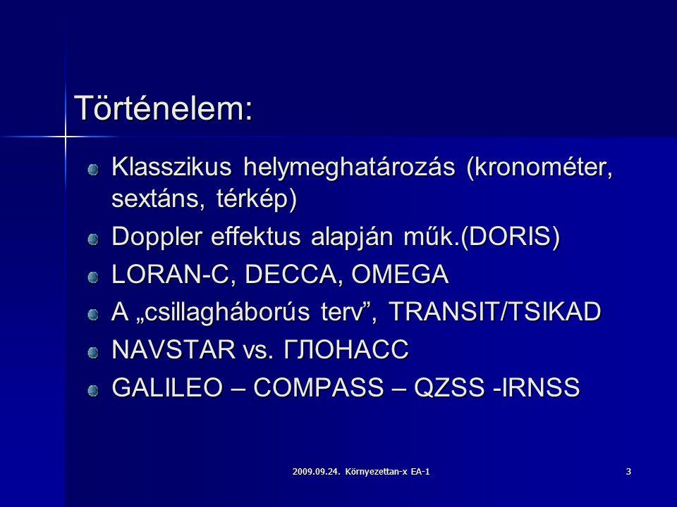 2009.09.24. Környezettan-x EA-13 Történelem: Klasszikus helymeghatározás (kronométer, sextáns, térkép) Doppler effektus alapján műk.(DORIS) LORAN-C, D