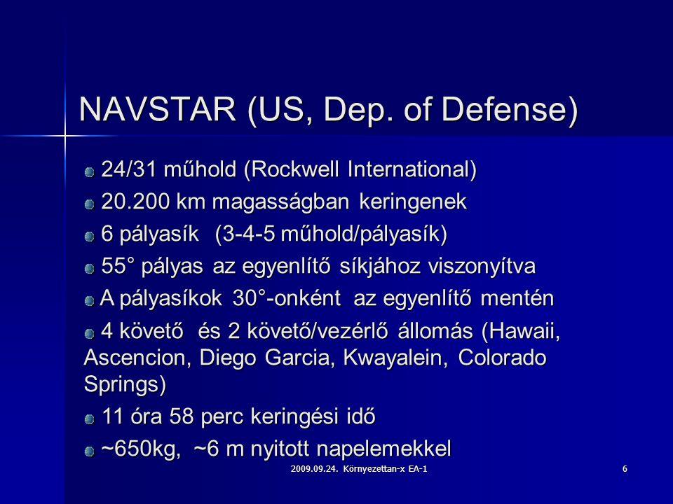 2009.09.24. Környezettan-x EA-16 NAVSTAR (US, Dep. of Defense) 24/31 műhold (Rockwell International) 24/31 műhold (Rockwell International) 20.200 km m