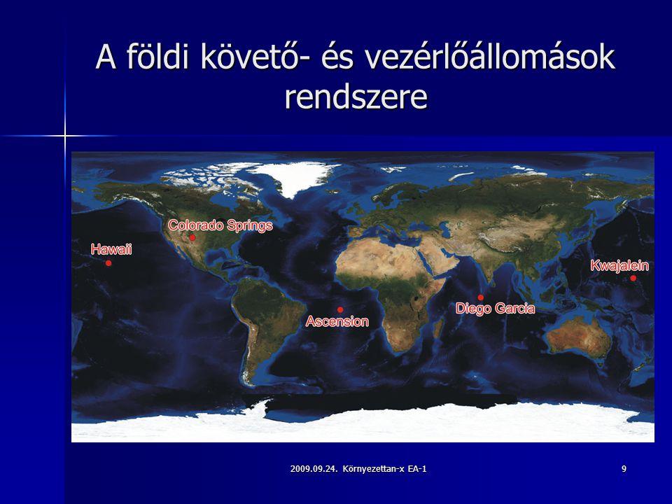 2009.09.24. Környezettan-x EA-19 A földi követő- és vezérlőállomások rendszere