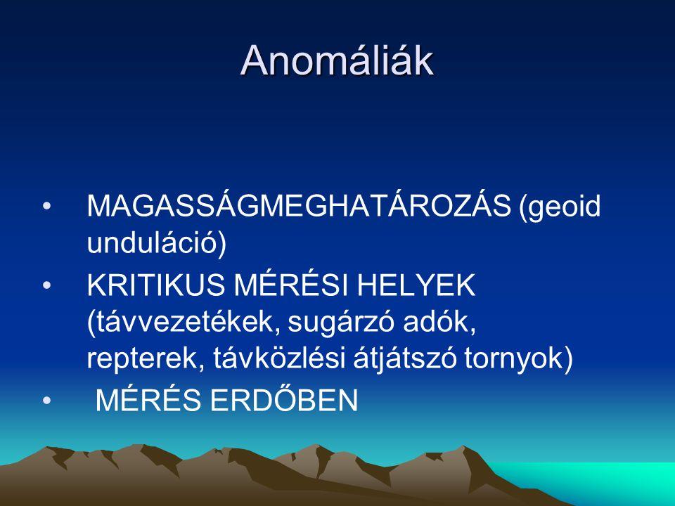 Anomáliák MAGASSÁGMEGHATÁROZÁS (geoid unduláció) KRITIKUS MÉRÉSI HELYEK (távvezetékek, sugárzó adók, repterek, távközlési átjátszó tornyok) MÉRÉS ERDŐ
