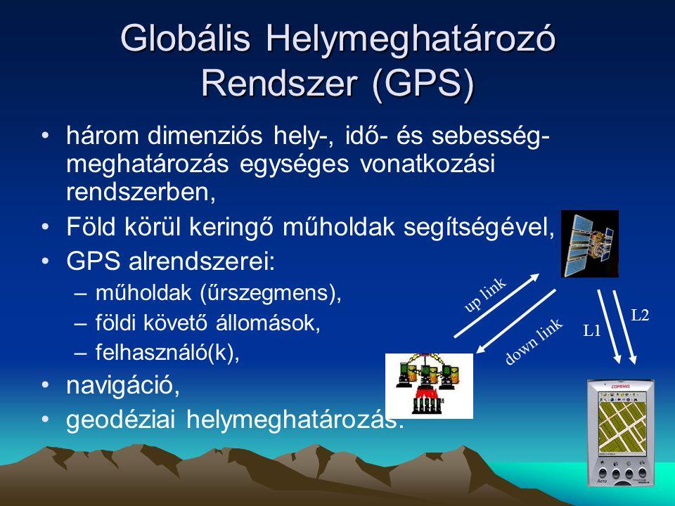 Globális Helymeghatározó Rendszer (GPS) három dimenziós hely-, idő- és sebesség- meghatározás egységes vonatkozási rendszerben, Föld körül keringő műh