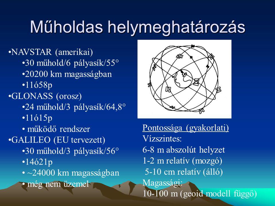 Műholdas helymeghatározás NAVSTAR (amerikai) 30 műhold/6 pályasík/55° 20200 km magasságban 11ó58p GLONASS (orosz) 24 műhold/3 pályasík/64,8° 11ó15p mű