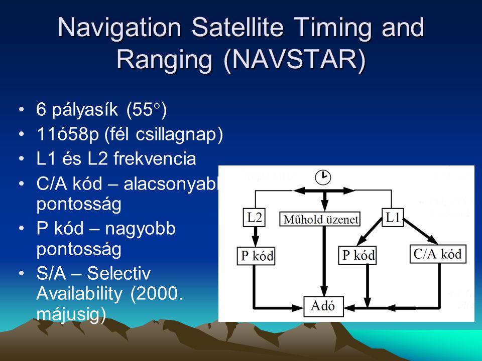 Navigation Satellite Timing and Ranging (NAVSTAR) 6 pályasík (55°) 11ó58p (fél csillagnap) L1 és L2 frekvencia C/A kód – alacsonyabb pontosság P kód –