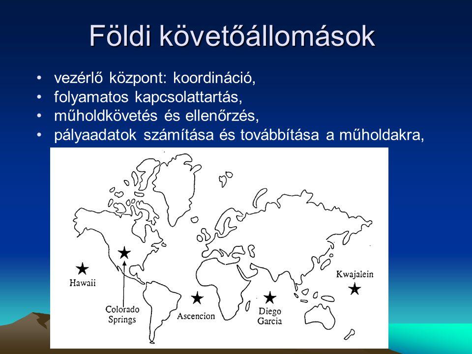 Földi követőállomások vezérlő központ: koordináció, folyamatos kapcsolattartás, műholdkövetés és ellenőrzés, pályaadatok számítása és továbbítása a mű