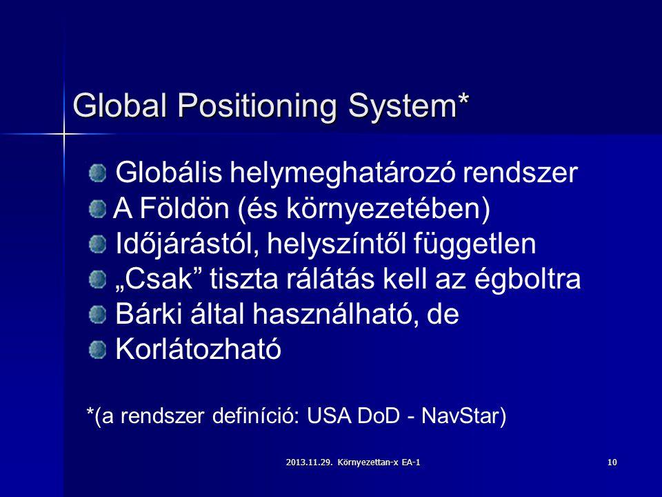 2013.11.29. Környezettan-x EA-110 Global Positioning System* Globális helymeghatározó rendszer A Földön (és környezetében) Időjárástól, helyszíntől fü
