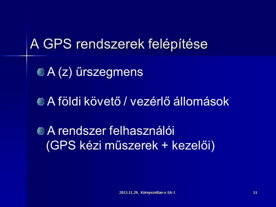 2013.11.29. Környezettan-x EA-111 A GPS rendszerek felépítése A (z) űrszegmens A földi követő / vezérlő állomások A rendszer felhasználói (GPS kézi mű