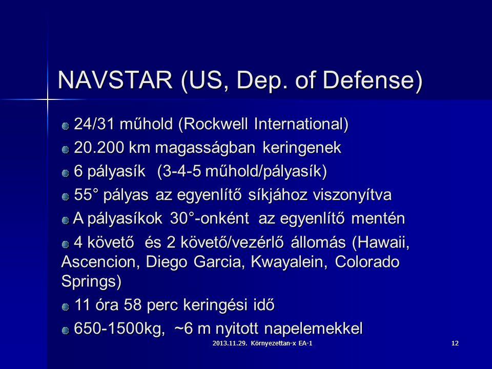 2013.11.29. Környezettan-x EA-112 NAVSTAR (US, Dep. of Defense) 24/31 műhold (Rockwell International) 24/31 műhold (Rockwell International) 20.200 km