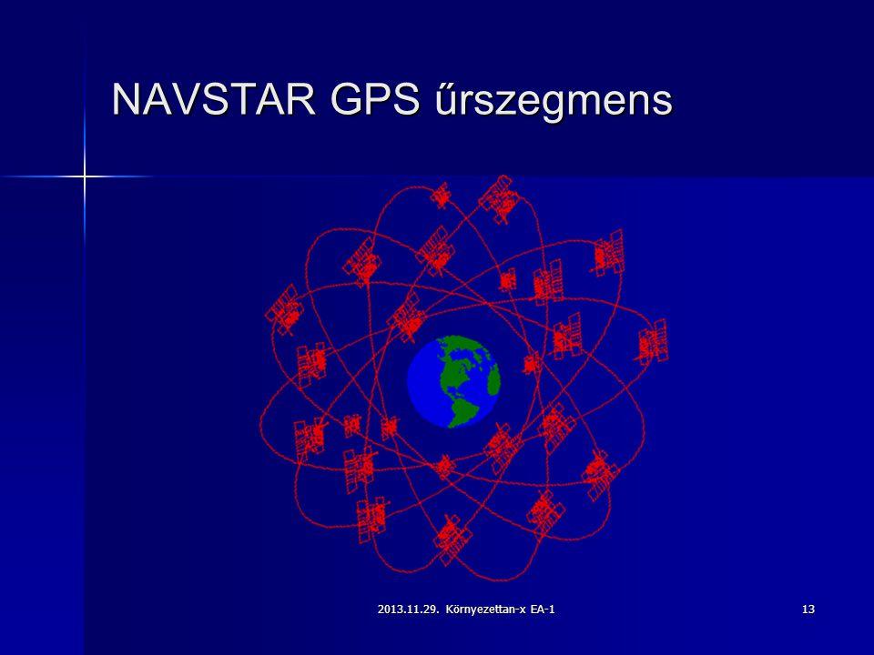 2013.11.29. Környezettan-x EA-113 NAVSTAR GPS űrszegmens