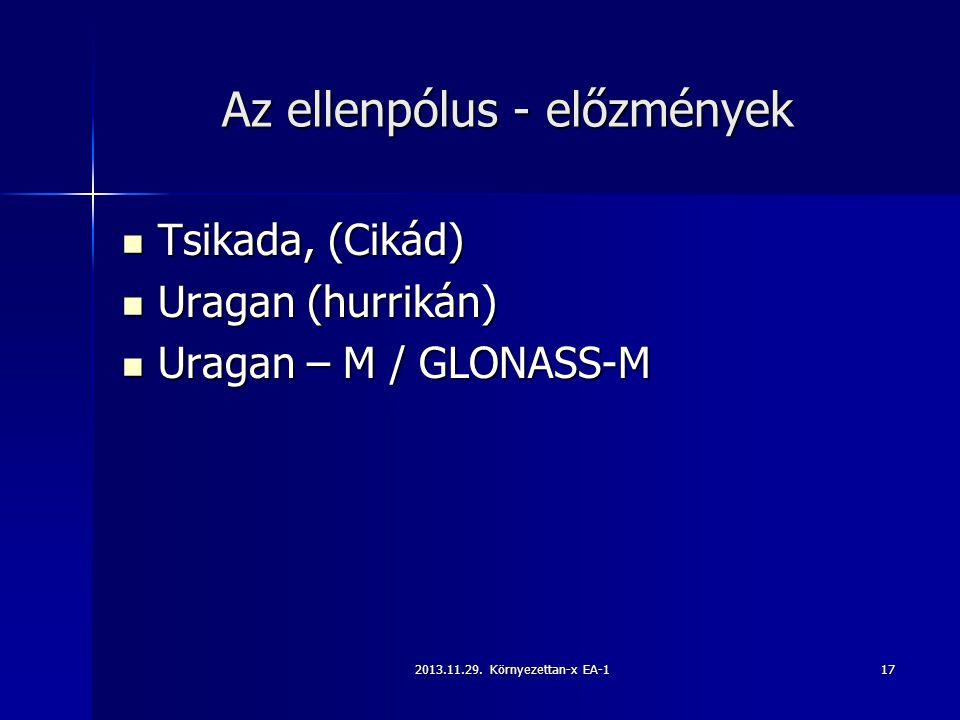 2013.11.29. Környezettan-x EA-117 Az ellenpólus - előzmények Tsikada, (Cikád) Tsikada, (Cikád) Uragan (hurrikán) Uragan (hurrikán) Uragan – M / GLONAS