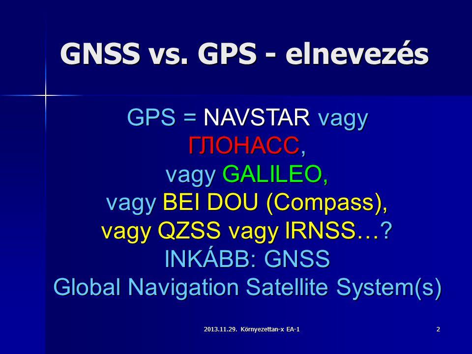 2013.11.29. Környezettan-x EA-12 GNSS vs. GPS - elnevezés GPS = NAVSTAR vagy ГЛОНАСС, vagy GALILEO, vagy BEI DOU (Compass), vagy QZSS vagy IRNSS…? INK