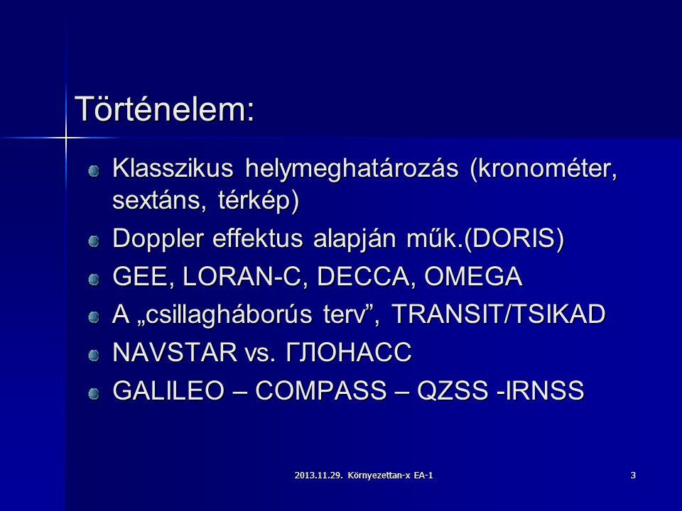 2013.11.29. Környezettan-x EA-13 Történelem: Klasszikus helymeghatározás (kronométer, sextáns, térkép) Doppler effektus alapján műk.(DORIS) GEE, LORAN