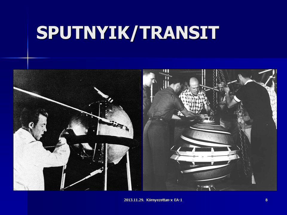 8 SPUTNYIK/TRANSIT