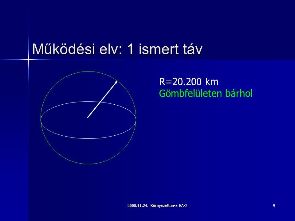 2008.11.24. Környezettan-x EA-29 Működési elv: 1 ismert táv R=20.200 km Gömbfelületen bárhol