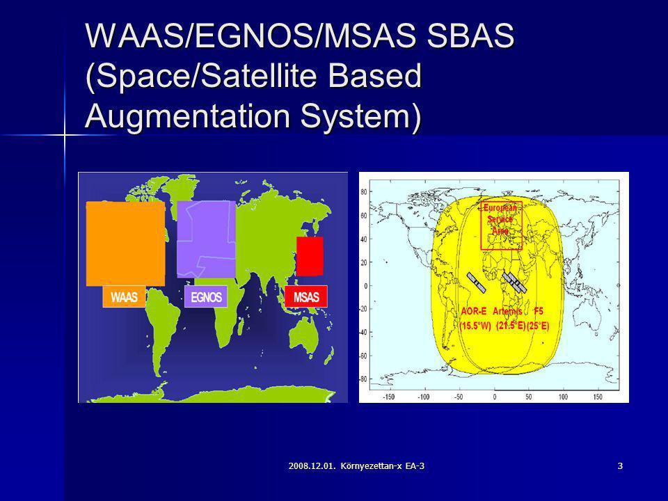 2008.12.01.Környezettan-x EA-34 Alternatív felhasználása a rendszernek: pl.
