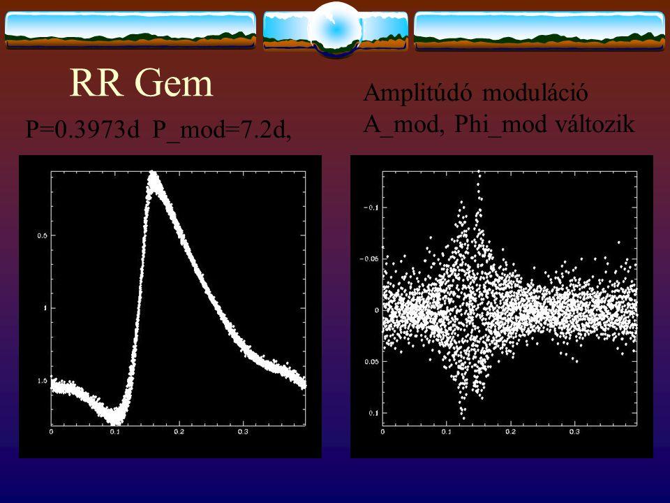 RR Gem Amplitúdó moduláció A_mod, Phi_mod változik P=0.3973d P_mod=7.2d,
