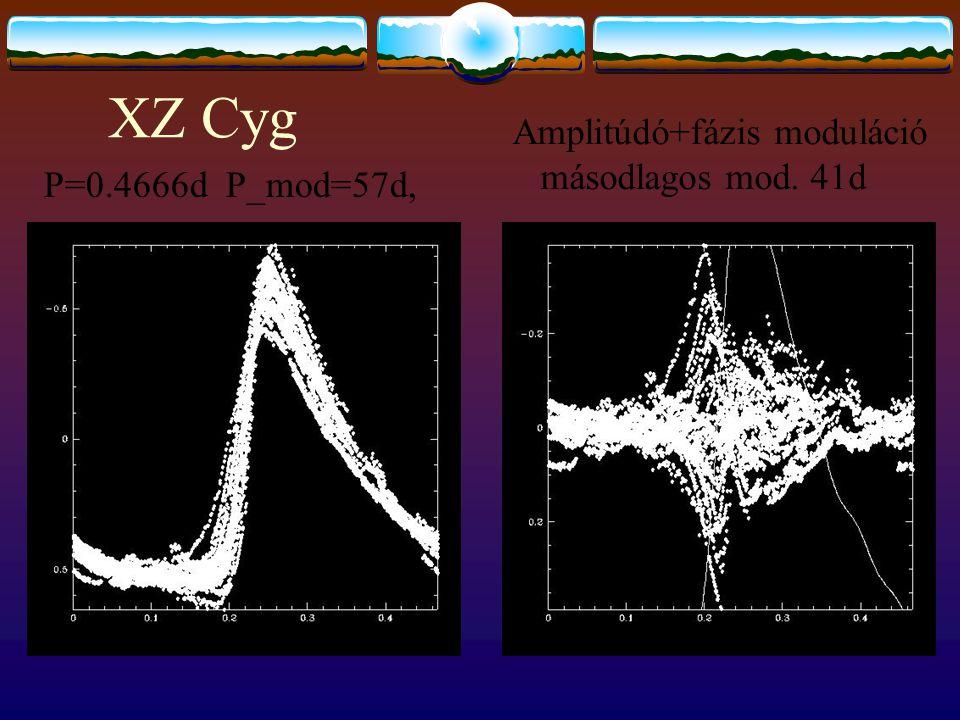 XZ Cyg Amplitúdó+fázis moduláció másodlagos mod. 41d P=0.4666d P_mod=57d,