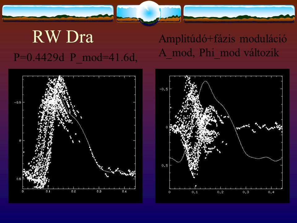 RW Dra Amplitúdó+fázis moduláció A_mod, Phi_mod változik P=0.4429d P_mod=41.6d,