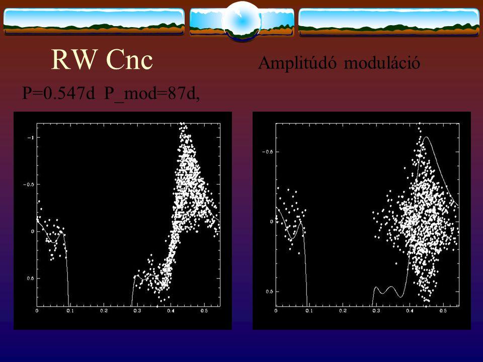 RW Cnc Amplitúdó moduláció P=0.547d P_mod=87d,