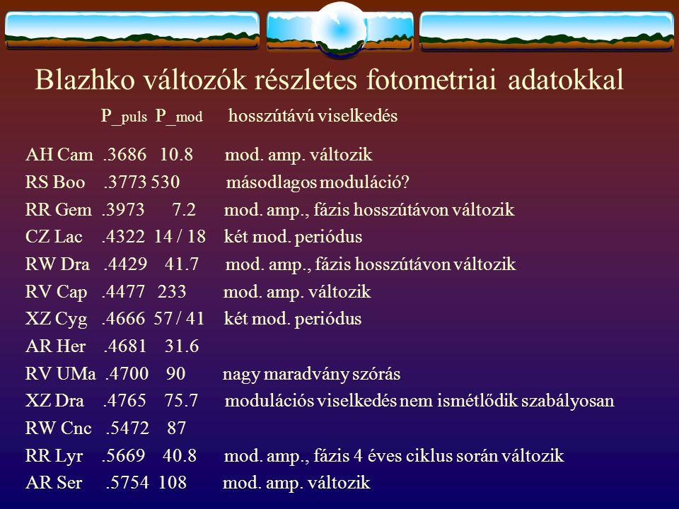 Blazhko változók részletes fotometriai adatokkal P_ puls P_ mod hosszútávú viselkedés AH Cam.3686 10.8 mod. amp. változik RS Boo.3773 530 másodlagos m
