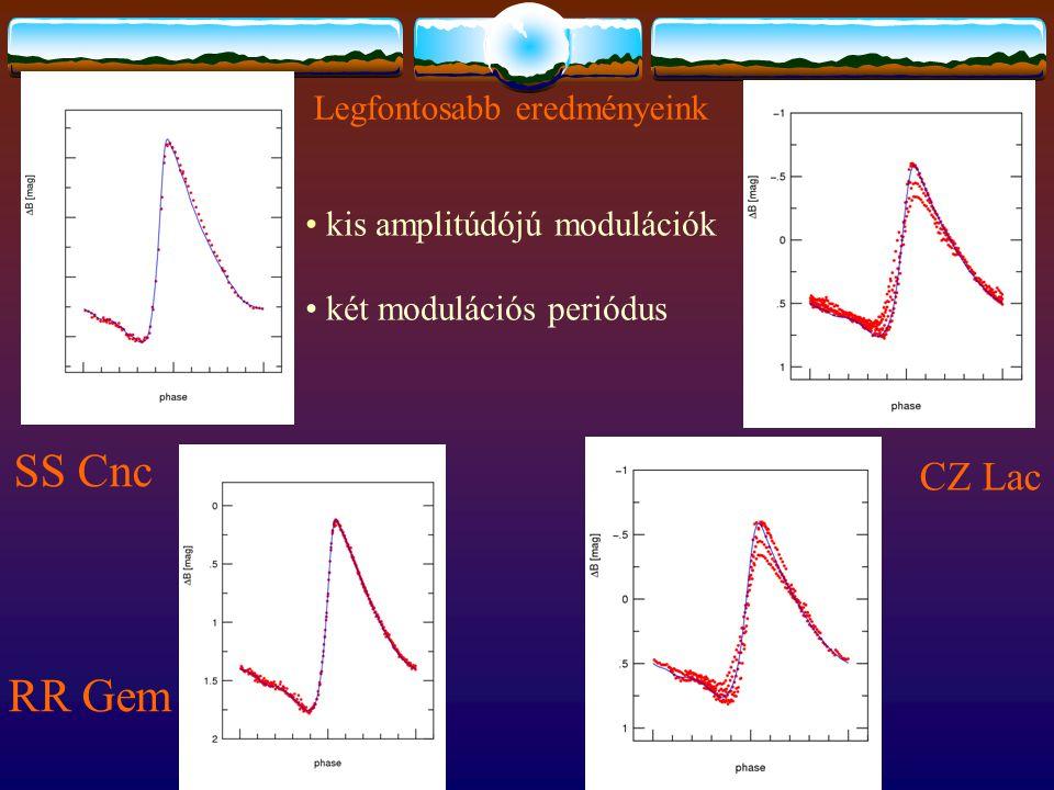 SS Cnc RR Gem kis amplitúdójú modulációk két modulációs periódus Legfontosabb eredményeink CZ Lac