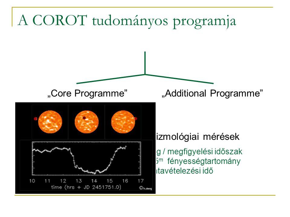 """A COROT tudományos programja """"Core Programme """"Additional Programme exobolygók kereséseasztroszeizmológiai mérések  10 csillag / megfigyelési időszak  5.7 – 9.5 m fényességtartomány  32 s mintavételezési idő  12000 csillag  11.5 - 16 m  512 s (ill."""