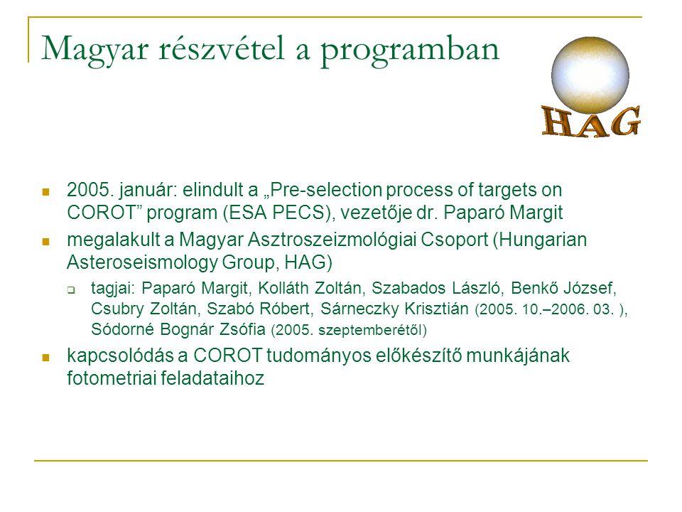 Magyar részvétel a programban 2005.