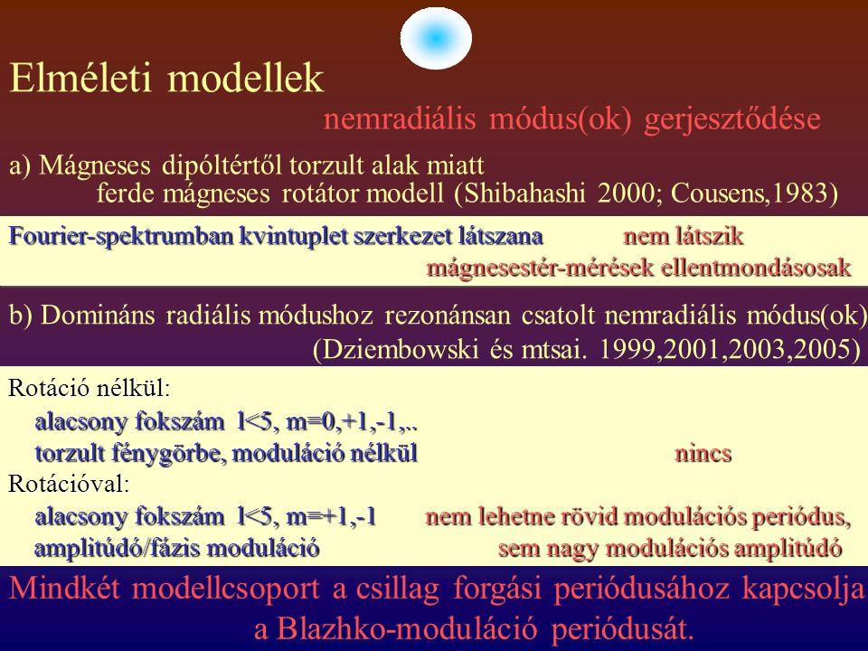 Elméleti modellek nemradiális módus(ok) gerjesztődése a) Mágneses dipóltértől torzult alak miatt ferde mágneses rotátor modell (Shibahashi 2000; Couse