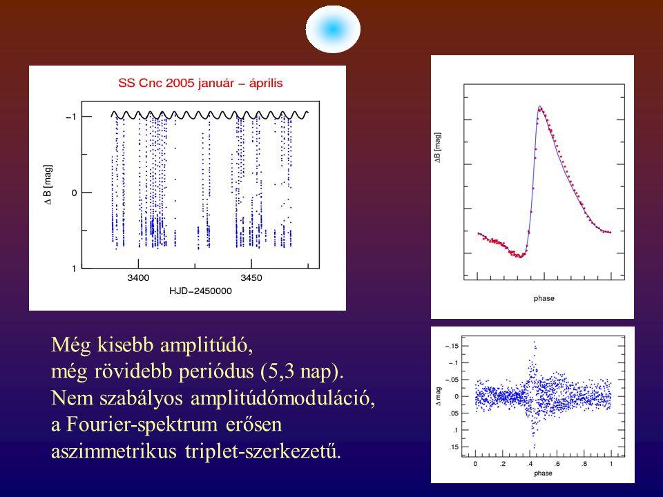 Még kisebb amplitúdó, még rövidebb periódus (5,3 nap). Nem szabályos amplitúdómoduláció, a Fourier-spektrum erősen aszimmetrikus triplet-szerkezetű.