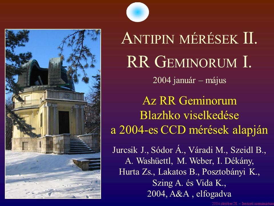 A NTIPIN MÉRÉSEK II. RR G EMINORUM I. 2004 január – május Az RR Geminorum Blazhko viselkedése a 2004-es CCD mérések alapján Jurcsik J., Sódor Á., Vára