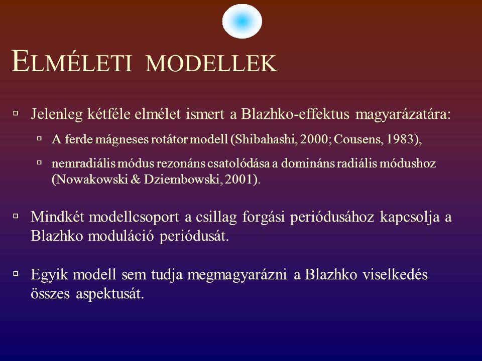 E LMÉLETI MODELLEK  Jelenleg kétféle elmélet ismert a Blazhko-effektus magyarázatára:  A ferde mágneses rotátor modell (Shibahashi, 2000; Cousens, 1983),  nemradiális módus rezonáns csatolódása a domináns radiális módushoz (Nowakowski & Dziembowski, 2001).
