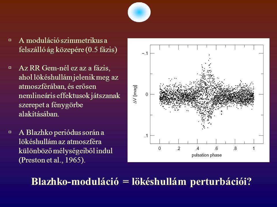  A moduláció szimmetrikus a felszálló ág közepére (0.5 fázis)  Az RR Gem-nél ez az a fázis, ahol lökéshullám jelenik meg az atmoszférában, és erősen