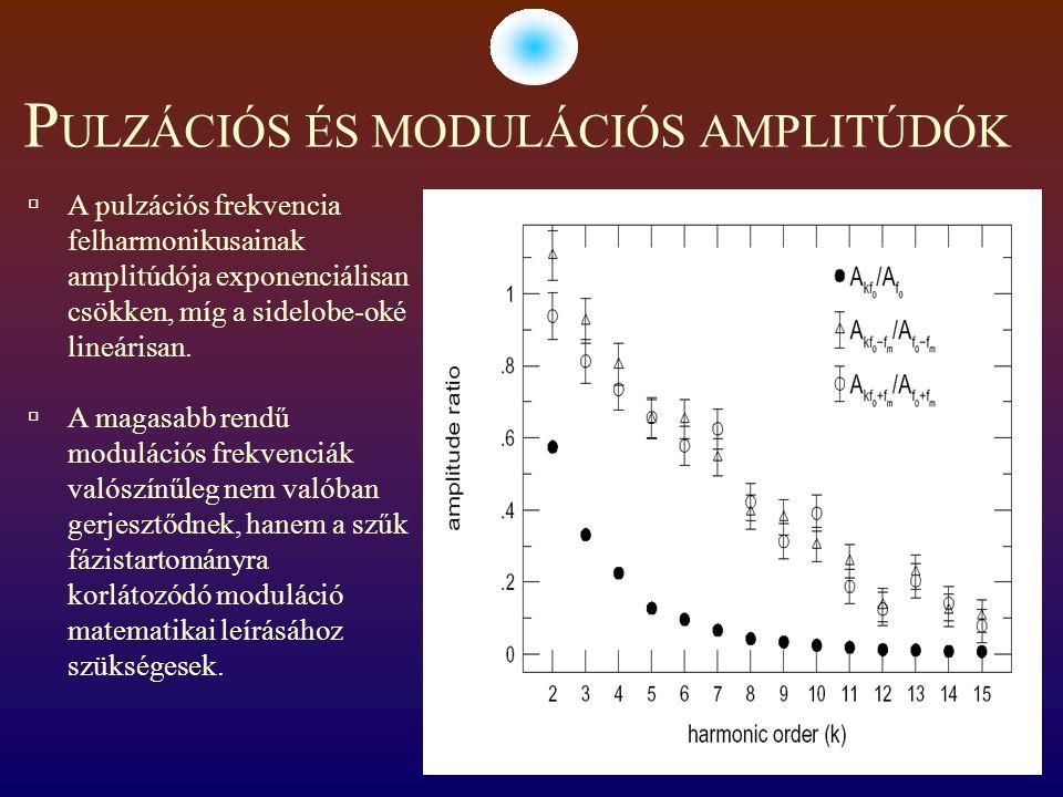  A pulzációs frekvencia felharmonikusainak amplitúdója exponenciálisan csökken, míg a sidelobe-oké lineárisan.  A magasabb rendű modulációs frekvenc