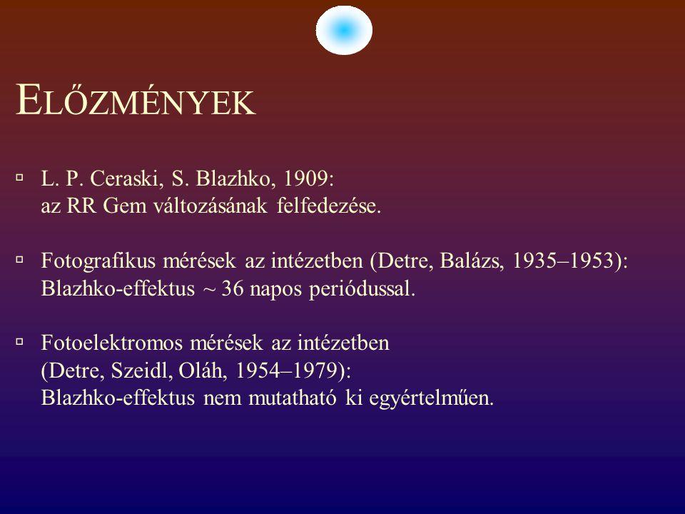 E LŐZMÉNYEK  L. P. Ceraski, S. Blazhko, 1909: az RR Gem változásának felfedezése.  Fotografikus mérések az intézetben (Detre, Balázs, 1935–1953): Bl