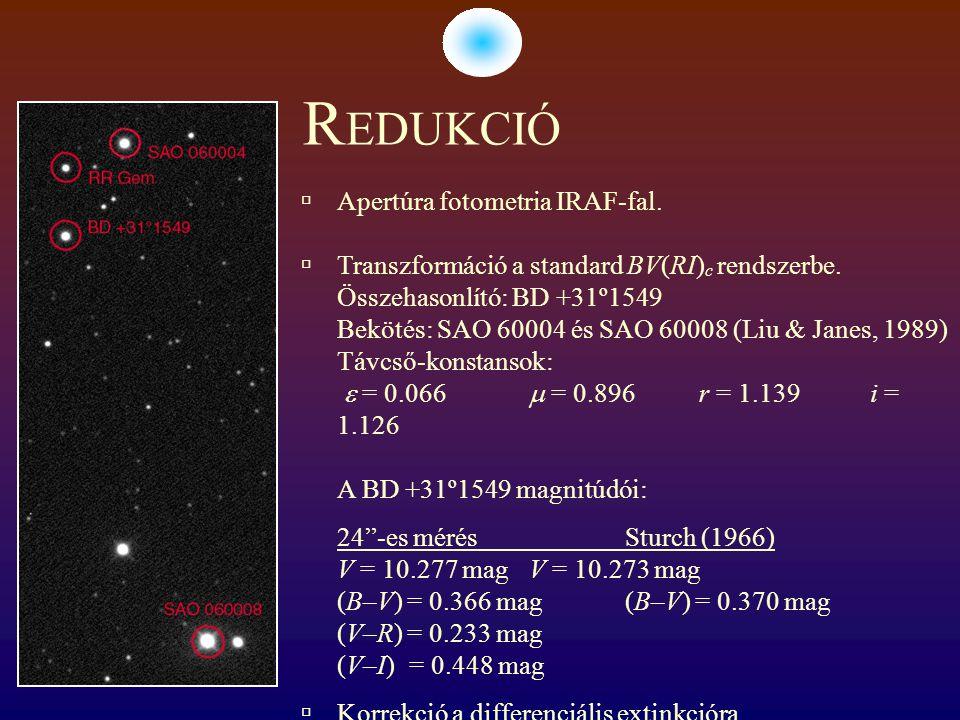 R EDUKCIÓ  Apertúra fotometria IRAF-fal.  Transzformáció a standard BV(RI) c rendszerbe. Összehasonlító: BD +31º1549 Bekötés: SAO 60004 és SAO 60008
