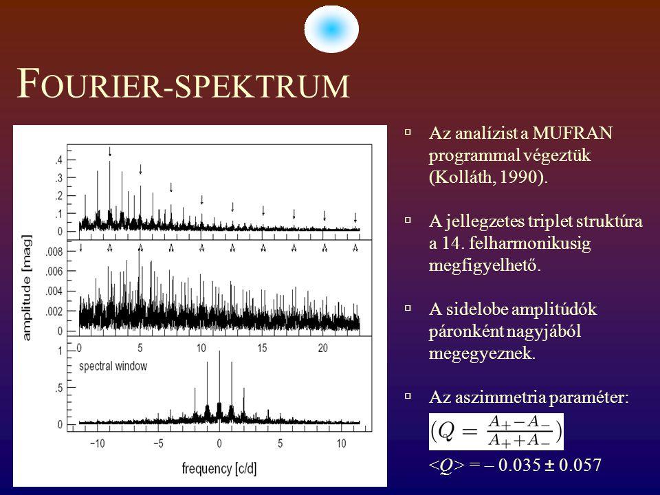 F OURIER-SPEKTRUM  Az analízist a MUFRAN programmal végeztük (Kolláth, 1990).  A jellegzetes triplet struktúra a 14. felharmonikusig megfigyelhető.