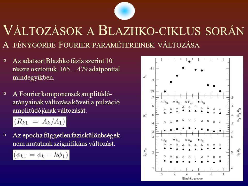 V ÁLTOZÁSOK A B LAZHKO-CIKLUS SORÁN A FÉNYGÖRBE F OURIER-PARAMÉTEREINEK VÁLTOZÁSA  Az adatsort Blazhko fázis szerint 10 részre osztottuk, 165…479 adatponttal mindegyikben.