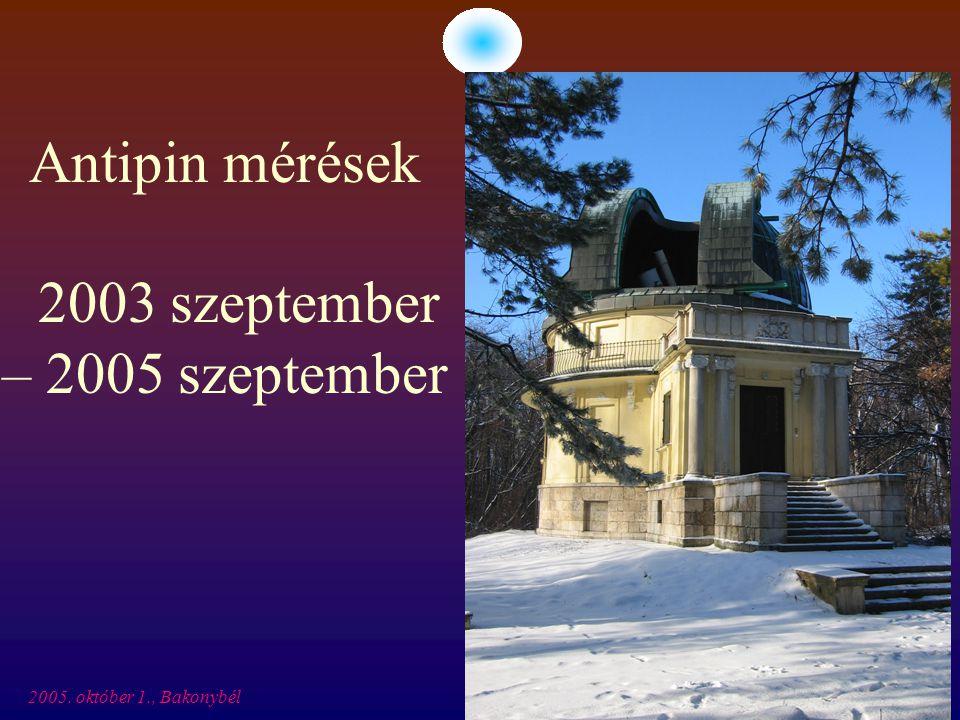 Antipin mérések 2003 szeptember – 2005 szeptember 2005. október 1., Bakonybél