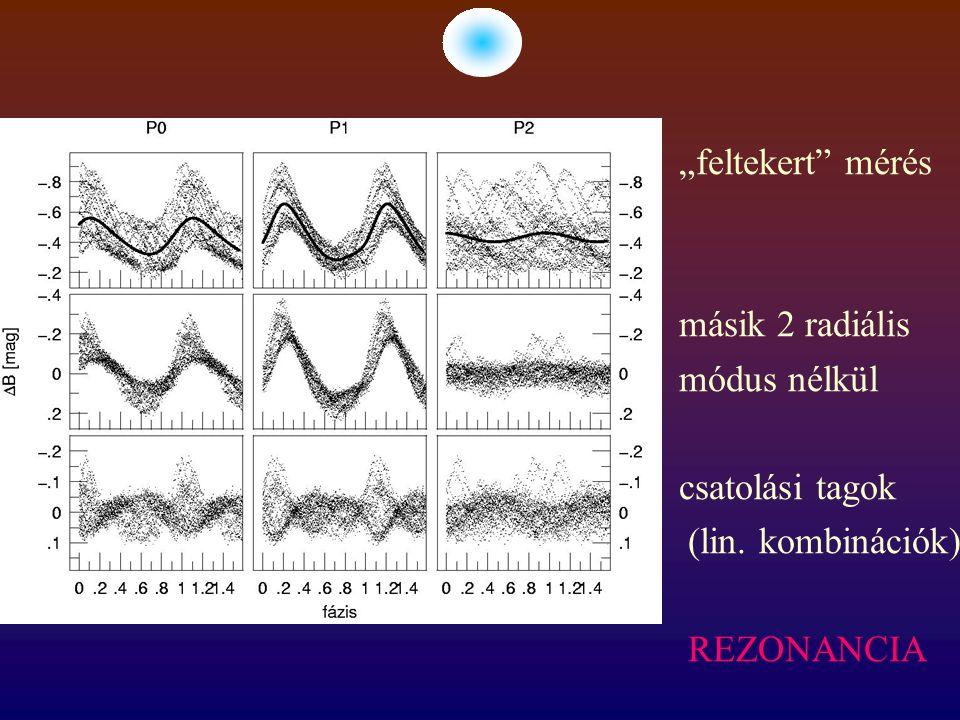 """""""feltekert mérés másik 2 radiális módus nélkül csatolási tagok (lin. kombinációk) REZONANCIA"""
