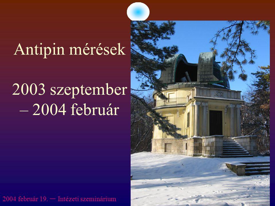 Antipin mérések 2003 szeptember – 2004 február 2004 február 19. – Intézeti szeminárium