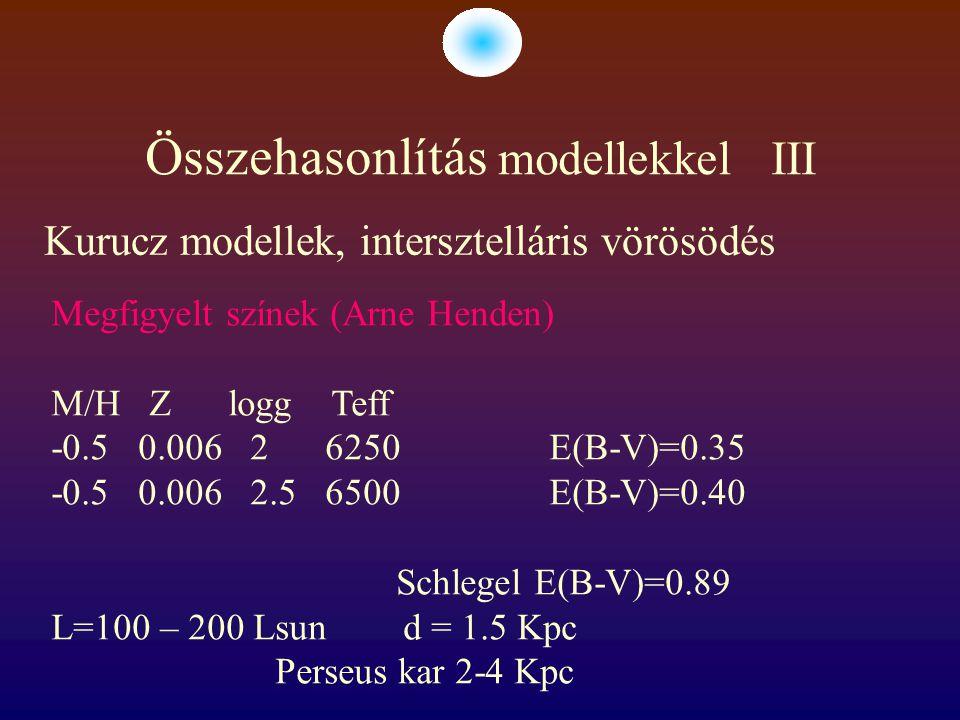 Összehasonlítás modellekkel III Kurucz modellek, intersztelláris vörösödés Megfigyelt színek (Arne Henden) M/H Z logg Teff -0.5 0.006 2 6250 E(B-V)=0.35 -0.5 0.006 2.5 6500 E(B-V)=0.40 Schlegel E(B-V)=0.89 L=100 – 200 Lsun d = 1.5 Kpc Perseus kar 2-4 Kpc