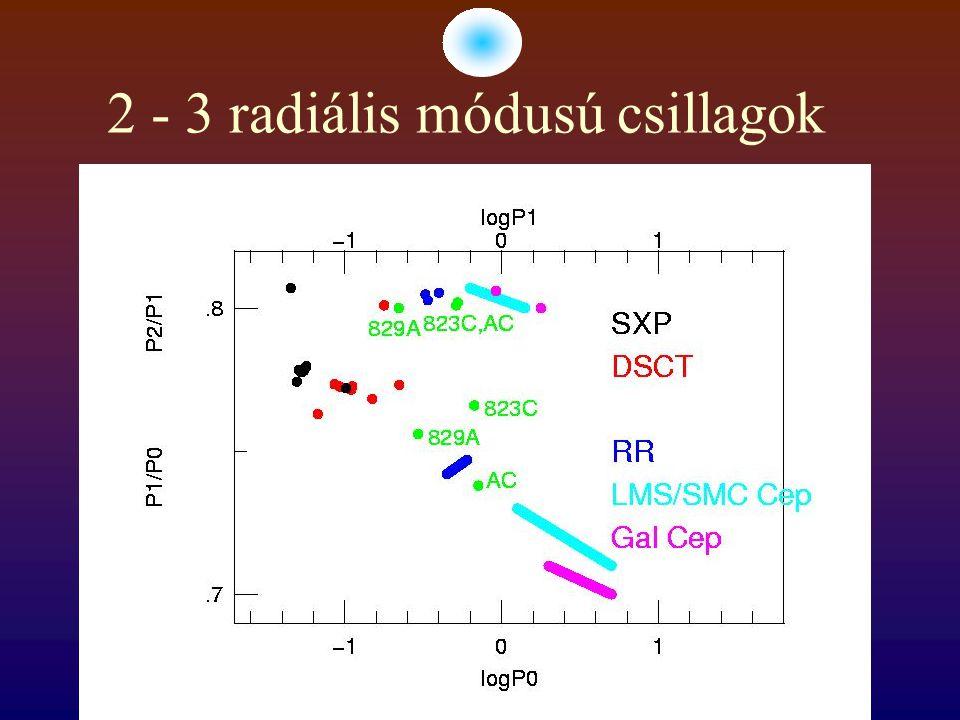 2 - 3 radiális módusú csillagok