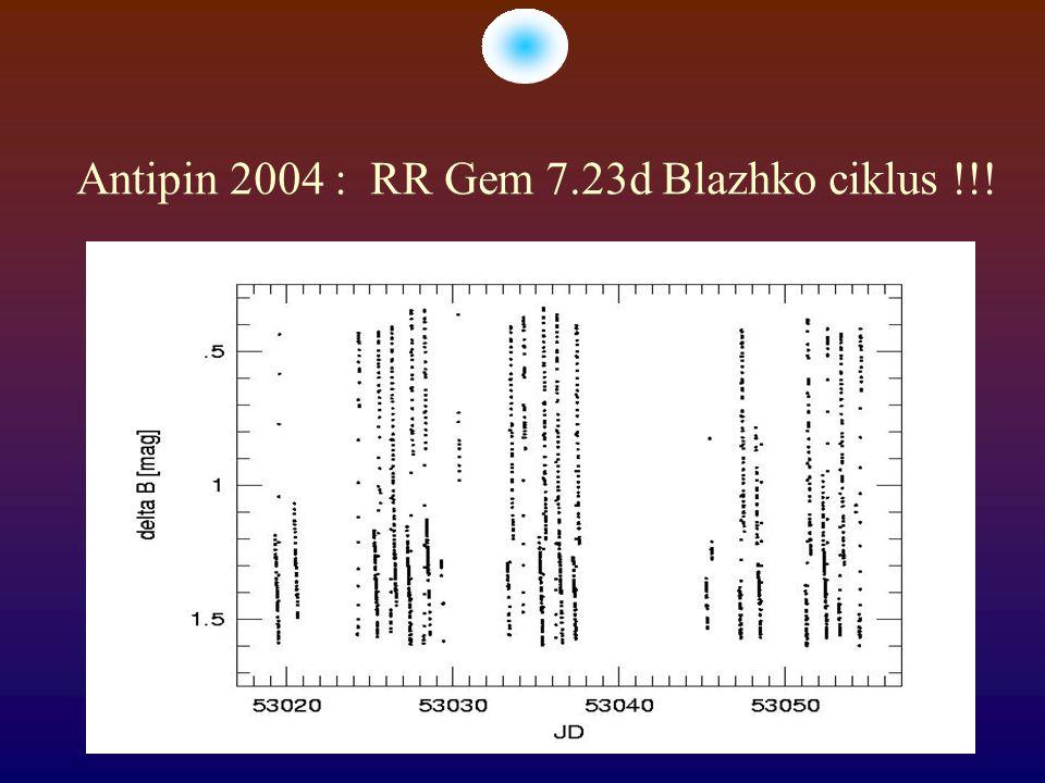 Antipin 2004 : RR Gem 7.23d Blazhko ciklus !!!