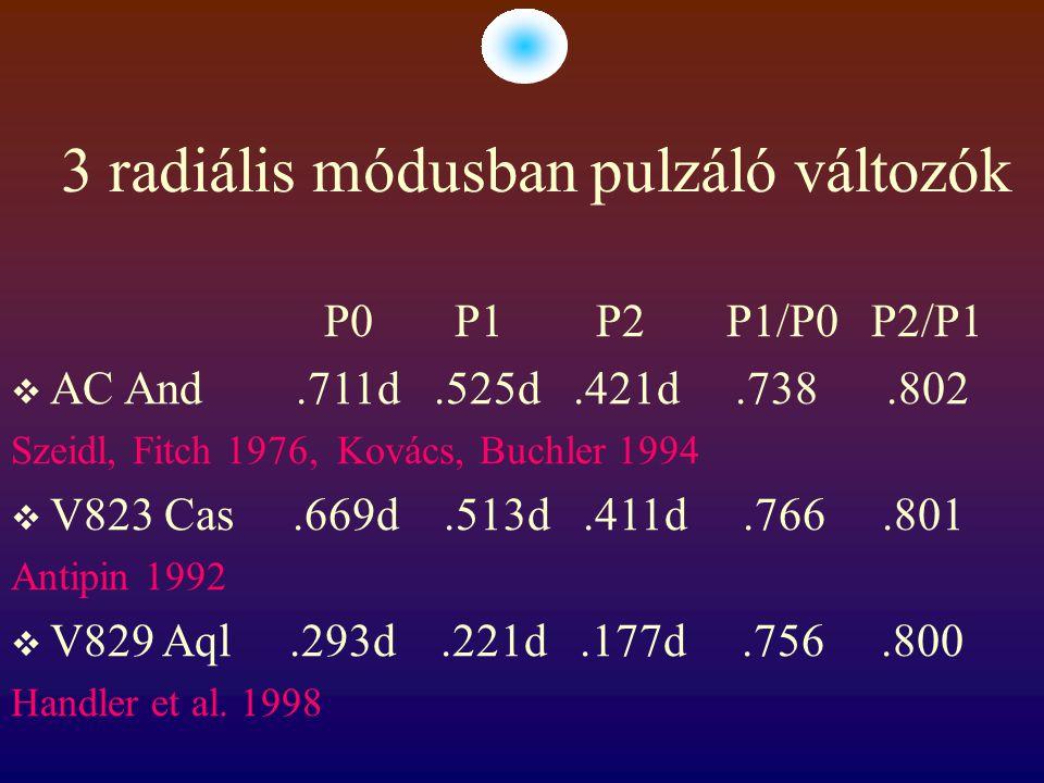 3 radiális módusban pulzáló változók P0 P1 P2 P1/P0 P2/P1  AC And.711d.525d.421d.738.802 Szeidl, Fitch 1976, Kovács, Buchler 1994  V823 Cas.669d.513d.411d.766.801 Antipin 1992  V829 Aql.293d.221d.177d.756.800 Handler et al.
