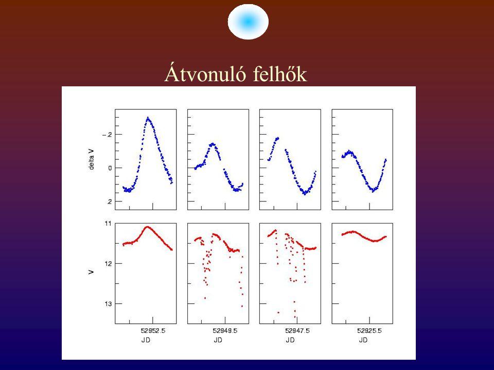 V823 Cas illesztés Illesztési pontosság B 0.013mag V 0.008mag R 0.008mag I 0.008mag f1,2f1,3f1,4f1, f0,2f0, f2 +25 lineár kombináció + 1.0027c/d (légköri ext.) A spektrum minden 2mmag-nál nagyobb amplitúdójú jele értelmezhető
