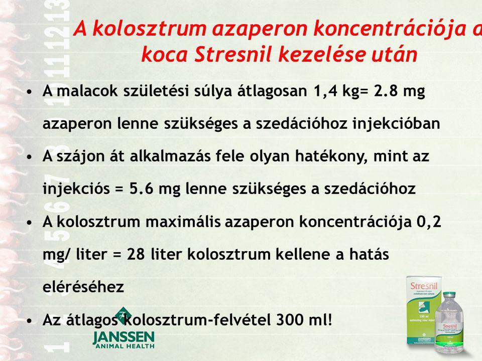 A kolosztrum azaperon koncentrációja a koca Stresnil kezelése után A malacok születési súlya átlagosan 1,4 kg= 2.8 mg azaperon lenne szükséges a szedációhoz injekcióban A szájon át alkalmazás fele olyan hatékony, mint az injekciós = 5.6 mg lenne szükséges a szedációhoz A kolosztrum maximális azaperon koncentrációja 0,2 mg/ liter = 28 liter kolosztrum kellene a hatás eléréséhez Az átlagos kolosztrum-felvétel 300 ml!