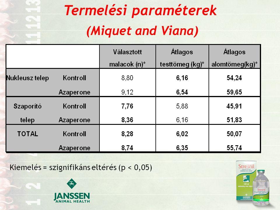 Kiemelés = szignifikáns eltérés (p < 0,05) Termelési paraméterek (Miquet and Viana) PRIMIPAROUS SOWS