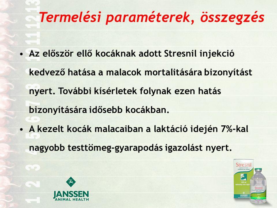 Termelési paraméterek, összegzés Az először ellő kocáknak adott Stresnil injekció kedvező hatása a malacok mortalitására bizonyítást nyert.