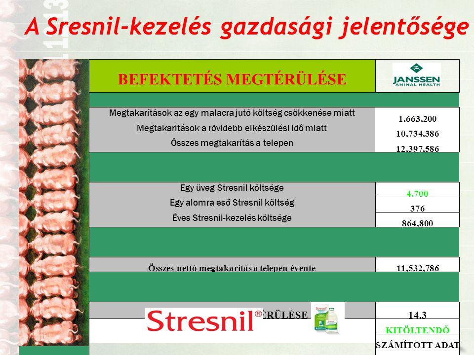 A Sresnil-kezelés gazdasági jelentősége
