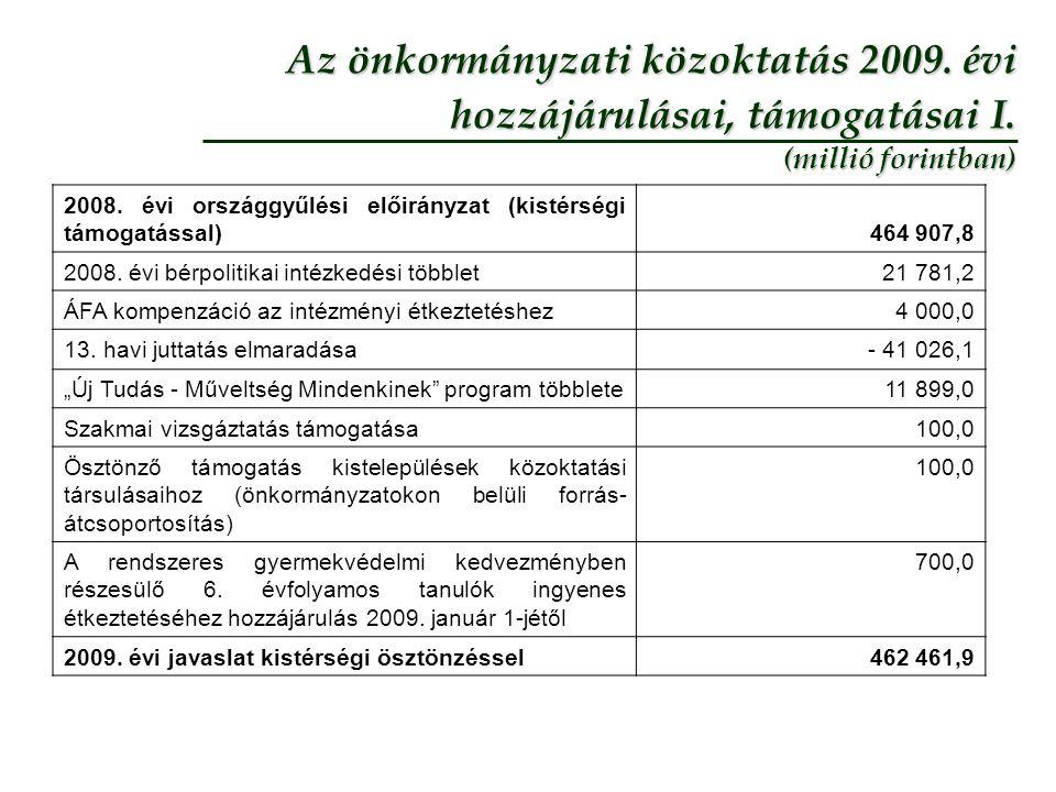 Az önkormányzati közoktatás 2009. évi hozzájárulásai, támogatásai I. (millió forintban) 2008. évi országgyűlési előirányzat (kistérségi támogatással)4