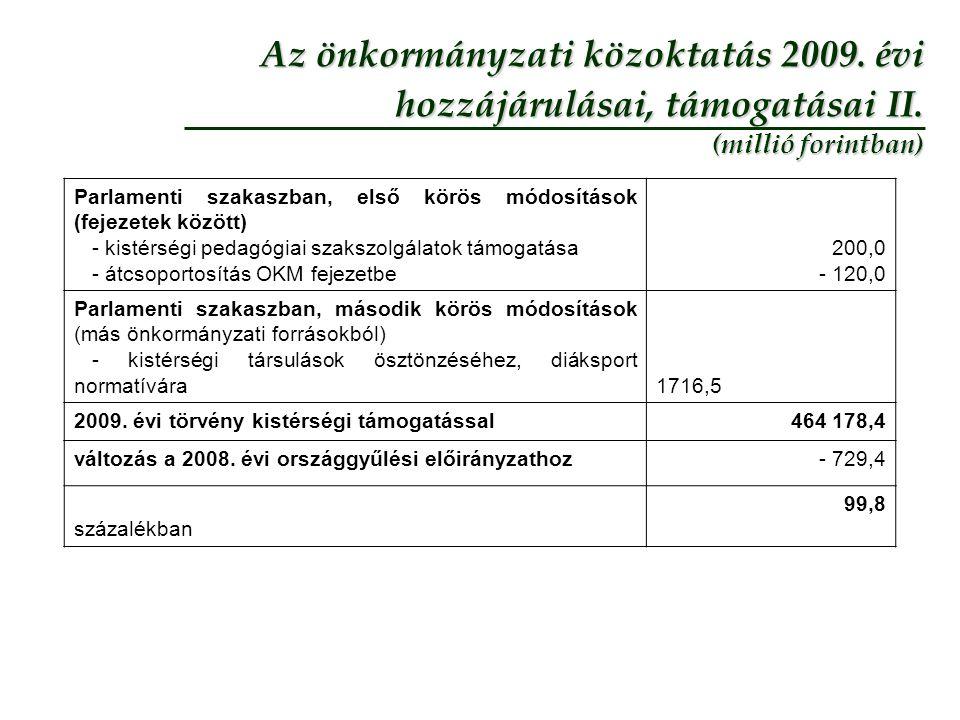 Közoktatási hozzájárulások prioritásai A 0,7 milliárd forint előirányzat-csökkenés alapvetően: - a 2008.